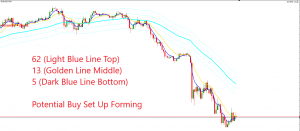 exponential moving average strategy